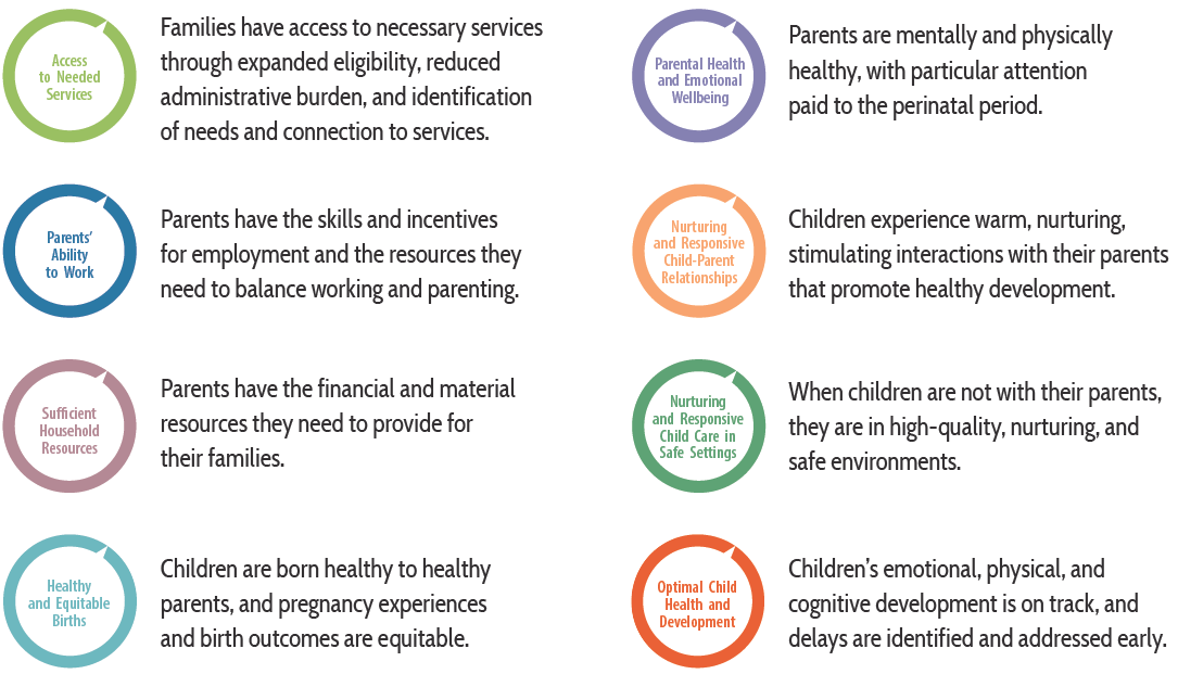 Prenatal-to-3 State Policy Roadmap